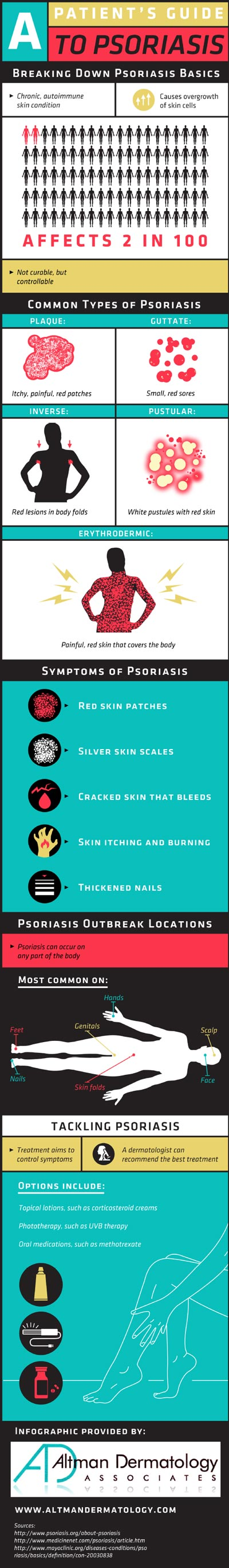 A patient's guide to psoriasis infographic